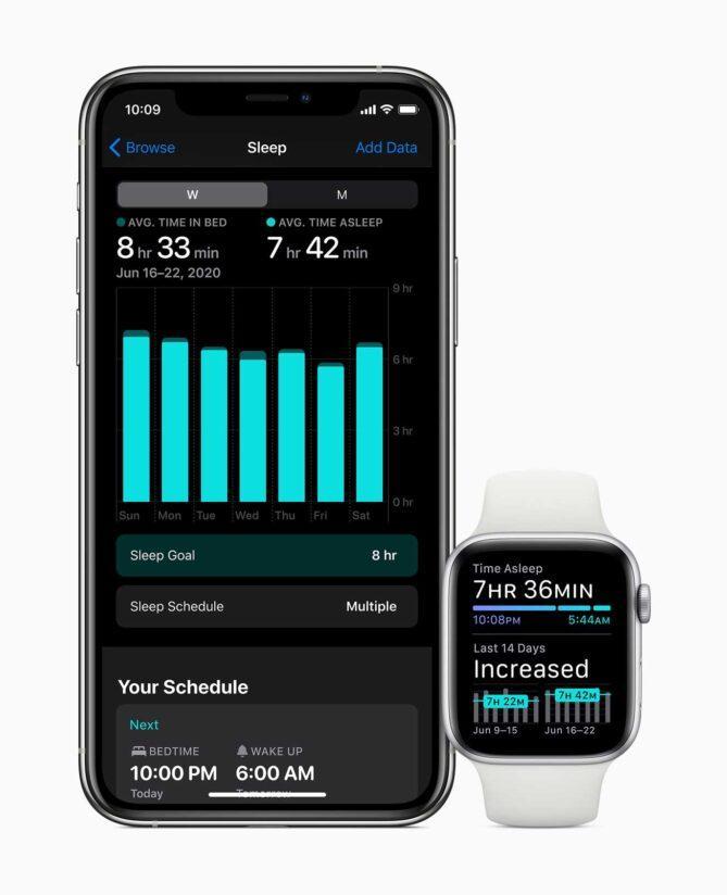 Apple Watch Schlafüberwachung ab Watch OS 7 und das iPhone