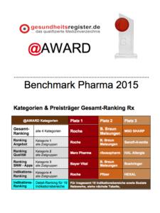 @Award 2015 Preisträger Kategorien