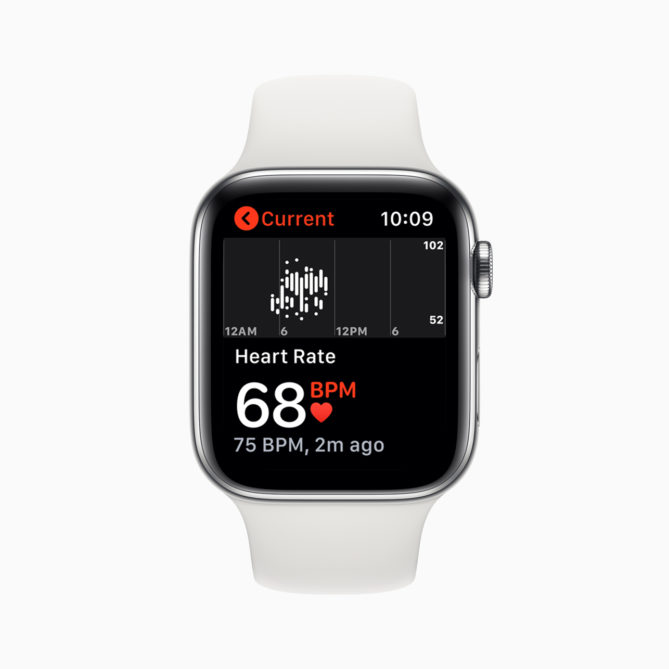 Apple Watch Series 5 - Herzfrequenz